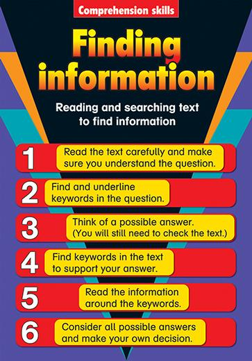 Comprehension Skills posters